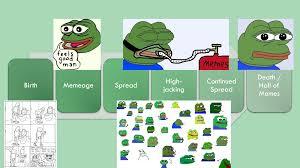 Meme Age - what makes a meme part 2 the basics