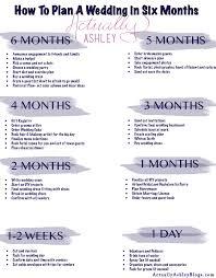 Wedding Expense Spreadsheet Wedding Planning How To Plan A Wedding In Six Months Wedding