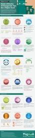 92 best fap images on pinterest nursing schools medicine and