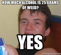 Drunk Guy Meme - how much alcohol is 25 grams of weed yes high drunk guy meme