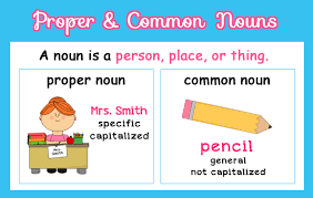 proper nouns and common nouns examples and worksheets