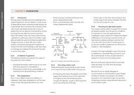 labc warranty labc warranty technical manual v 8 page 88 89