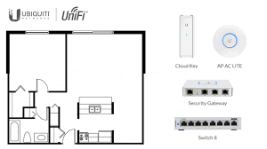 my ubiquiti home network office layout planner