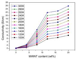ijms free full text low temperature hall effect investigation