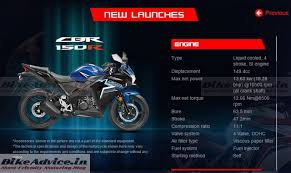 cbr 150 cc bike price new cbr150r u0026 cbr250r launch tomorrow at revfest specs inside