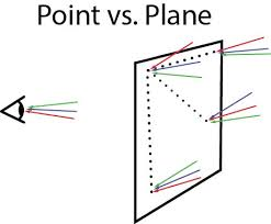 points of light review what is a light field camera and what isn t an in depth look