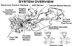 chevy v8 engine diagram v engine diagram holden vf commodore v