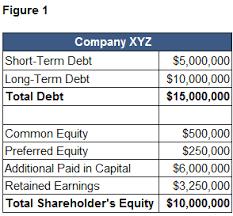 debt to equity ratio definition u0026 formula investinganswers