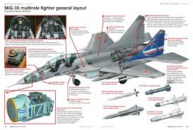 mig 35 fulcrum multirole fighter general layout other aviation