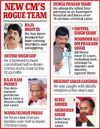Central Cabinet Ministers Goons Back In Akhilesh Pack Eleven Ministers With Criminal