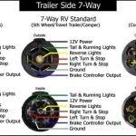 7 way trailer plug wiring schematic thidoip within big tex trailer