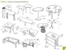 industrial design furniture housewares and concepts