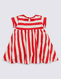 New in Kids Clothing  MS