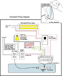 wiring a room diagram diagram wiring diagrams for diy car repairs