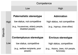positive stereotype wikipedia