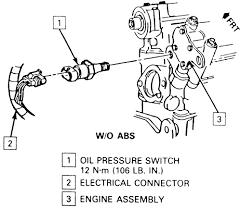 2001 jeep grand pressure sending unit repair guides sending units and sensors pressure switch