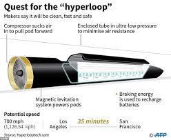 Pods Cost Estimate by Dubai To Abu Dhabi In 12 Minutes Hyperloop One Is Elon