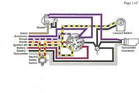 wiring diagram johnson boat motor wiring diagram copy johnson