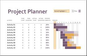Project Plan Template Excel Project Planning Template Ppt Project Plan Template Powerpoint