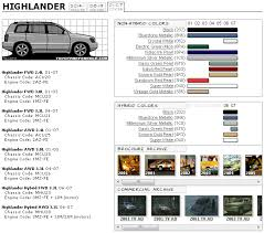 toyota highlander touchup paint codes image galleries brochure