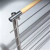 Banister Rails Hand Rails Independent Help And Advice