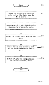patent us20020056064 method and apparatus for enhanced forward