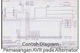 mengenal fungsi avr pada generator ac 3 phase tempat kita