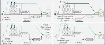 480v to 120v transformer wiring diagram bioart me