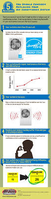 best 25 air conditioning system ideas on
