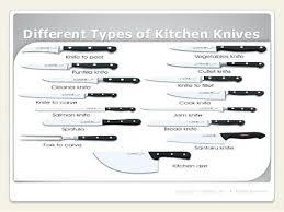 Kitchen Knives Uses Types Of Kitchen Knives Kitchen Knife Types Kitchen Knife Stock