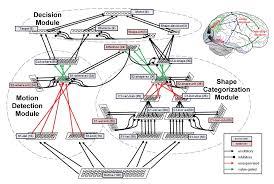 darpa synapse program