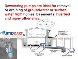 Basement Dewatering System by Top Dewatering Pumps India Buy Dewatering Pumps Online Pumpkart C U2026