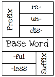 i love 2 teach prefix u0026 suffix foldable freebie