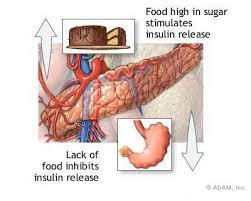 How Does Diabetes Cause Blindness Diabetes Symptoms Diagnosis Treatment Of Diabetes Ny Times
