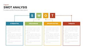 swot format expin franklinfire co