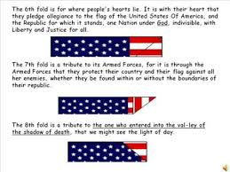 the meaning of a flag draped coffin the folding of the united