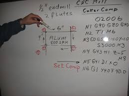fanuc cnc programming training learn cnc for fanuc yasnac