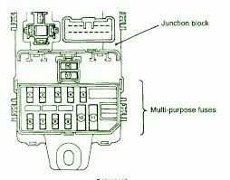 mazda rx7 fuse box diagram mazda rx7 carburetor diagram wiring
