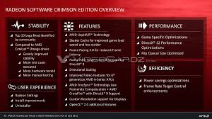 amd launches radeon software u0027crimson u0027 driver videocardz com