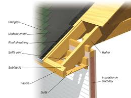 components of a house frame diy