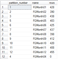 table partitioning in sql server exle of sql server table partitioning sqlservercentral