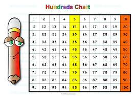 math hundreds chart hundreds chart beconwiz