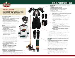 equipment 101 connecticut girls hockey league inc