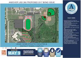 Usd Campus Map Andover Public Schools 2017 Bond Conceptual Maps