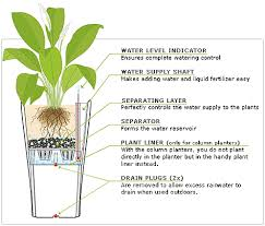 How To Make Self Watering Planters by Planters With Self Watering System Home And Office Planters