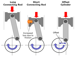yamaha f115 wiring diagram wiring diagram byblank