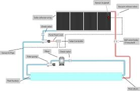 diy solar pool heating