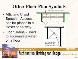 Floor Plan Shower Symbol Chapter 14 Floor Plan Symbols Ppt Video Online Download