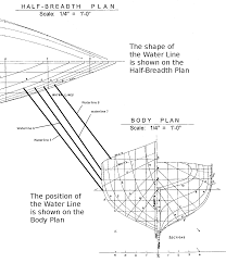 How To Read Plans how to read a ship plan the model shipwright