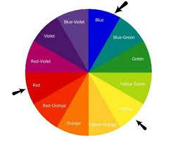 Colour Scheme by Triadic Color Scheme Examples